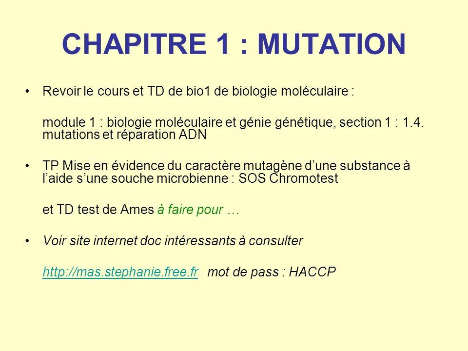 CHAPITRE 1 : MUTATION Revoir le cours et TD de bio1 de biologie moléculaire :