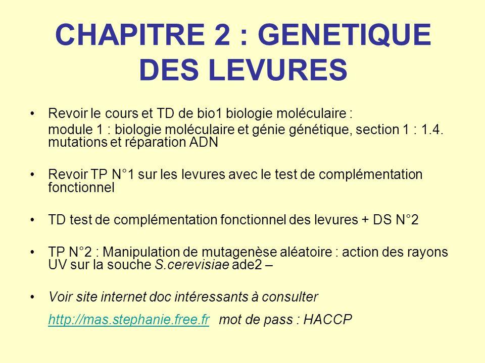 CHAPITRE 2 : GENETIQUE DES LEVURES