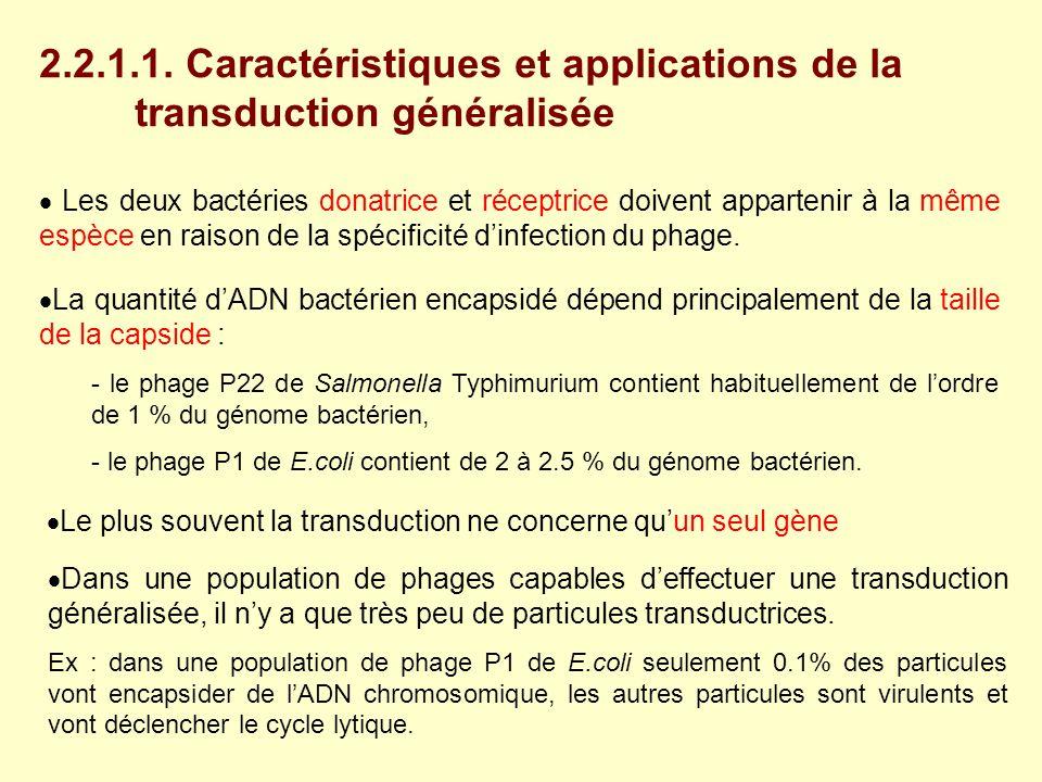 2.2.1.1. Caractéristiques et applications de la transduction généralisée