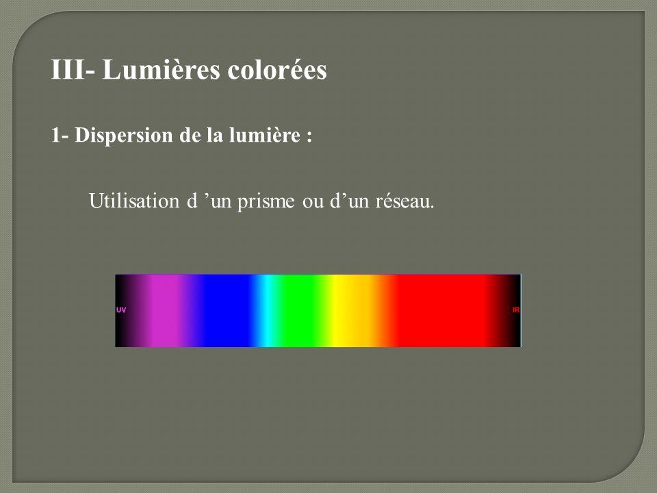 III- Lumières colorées