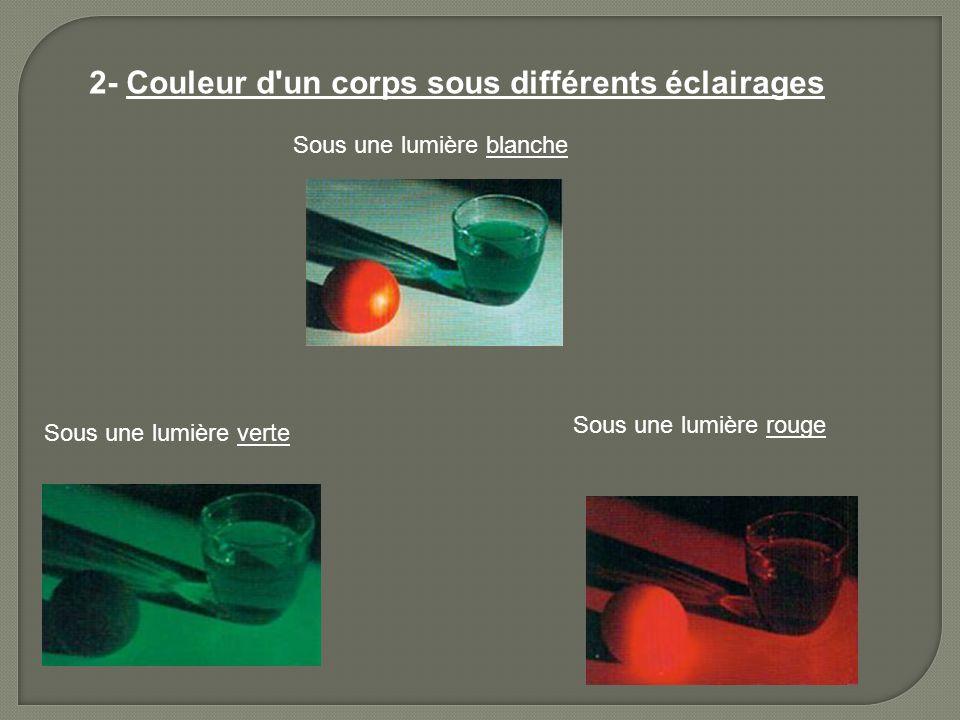 2- Couleur d un corps sous différents éclairages