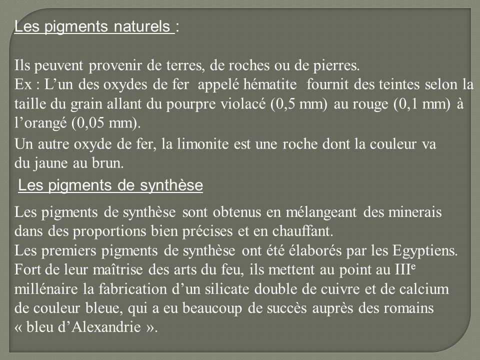 Les pigments naturels :