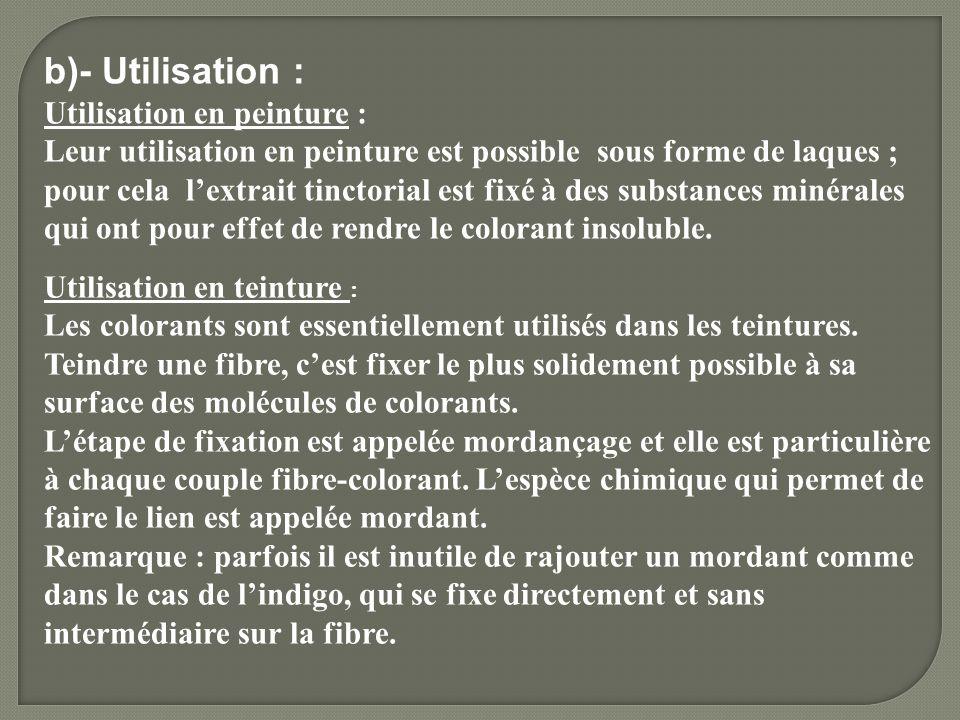 b)- Utilisation : Utilisation en peinture :