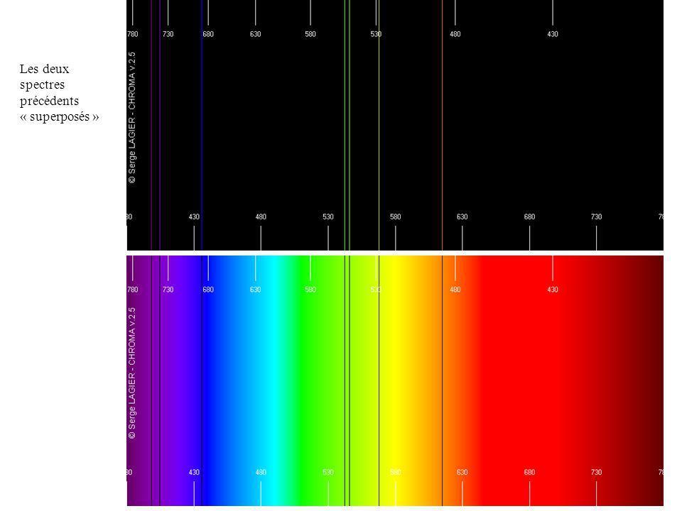 Les deux spectres précédents « superposés »