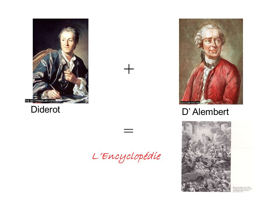 + Diderot D' Alembert = Montesquieu L'Encyclopédie