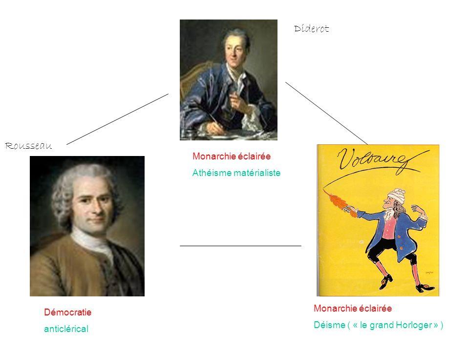 Diderot Rousseau Monarchie éclairée Athéisme matérialiste