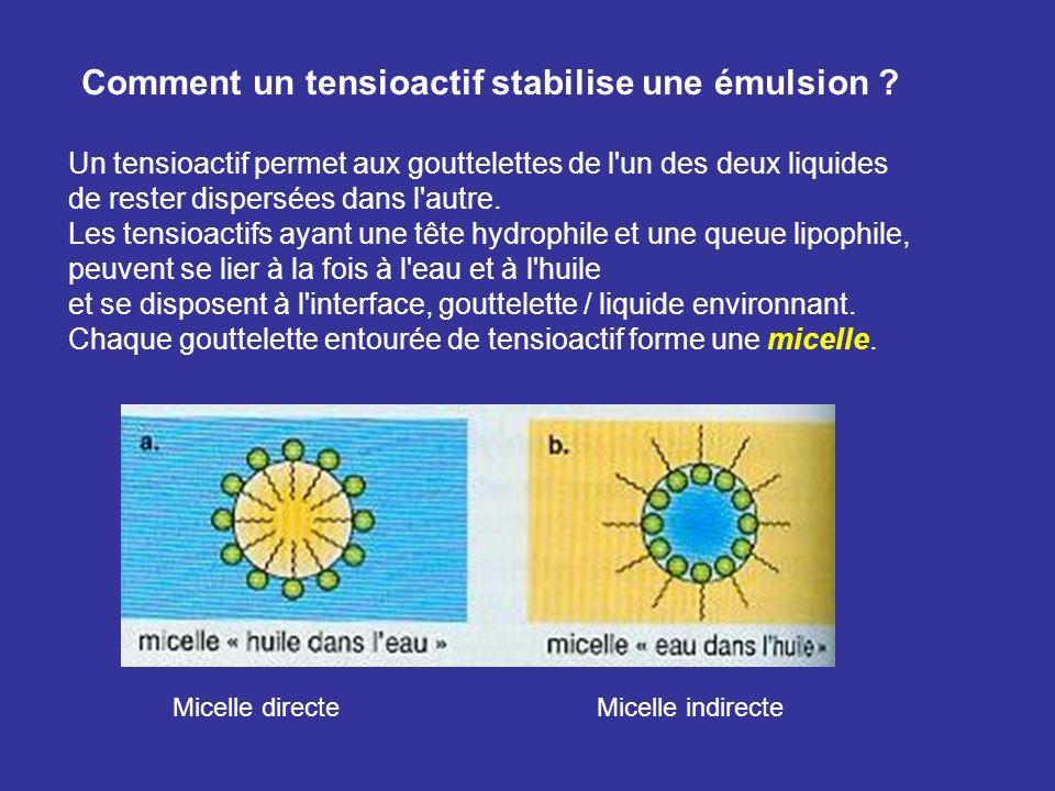 Comment un tensioactif stabilise une émulsion