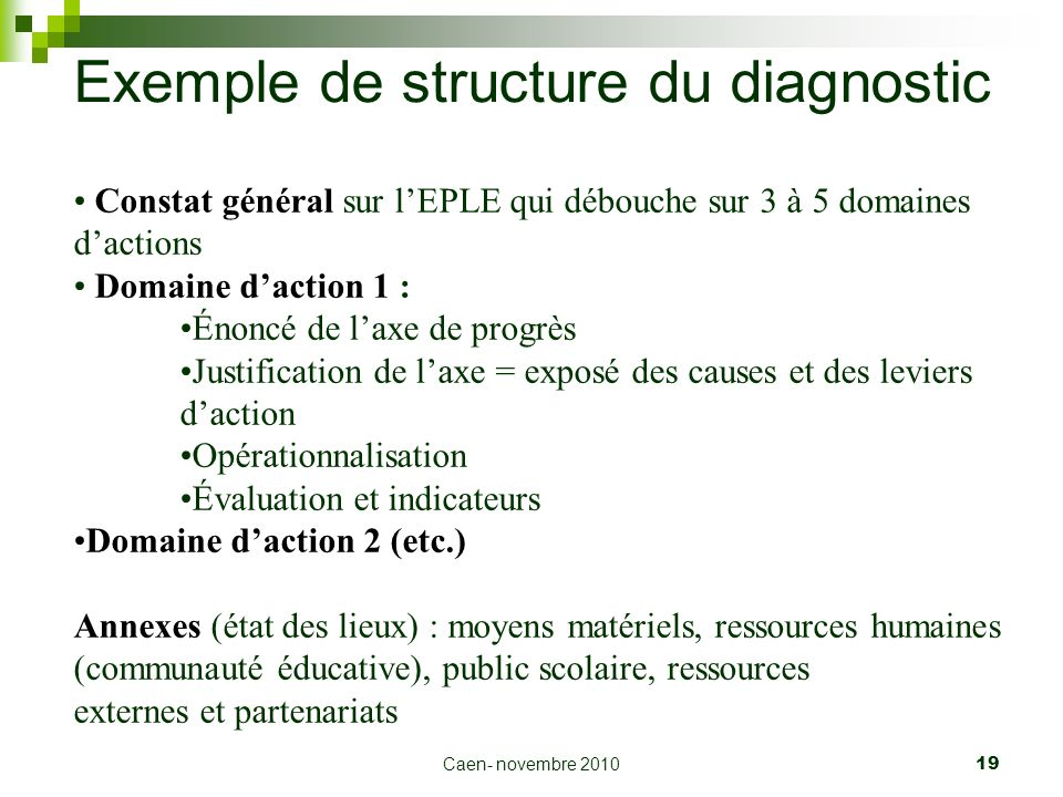 Exemple de structure du diagnostic