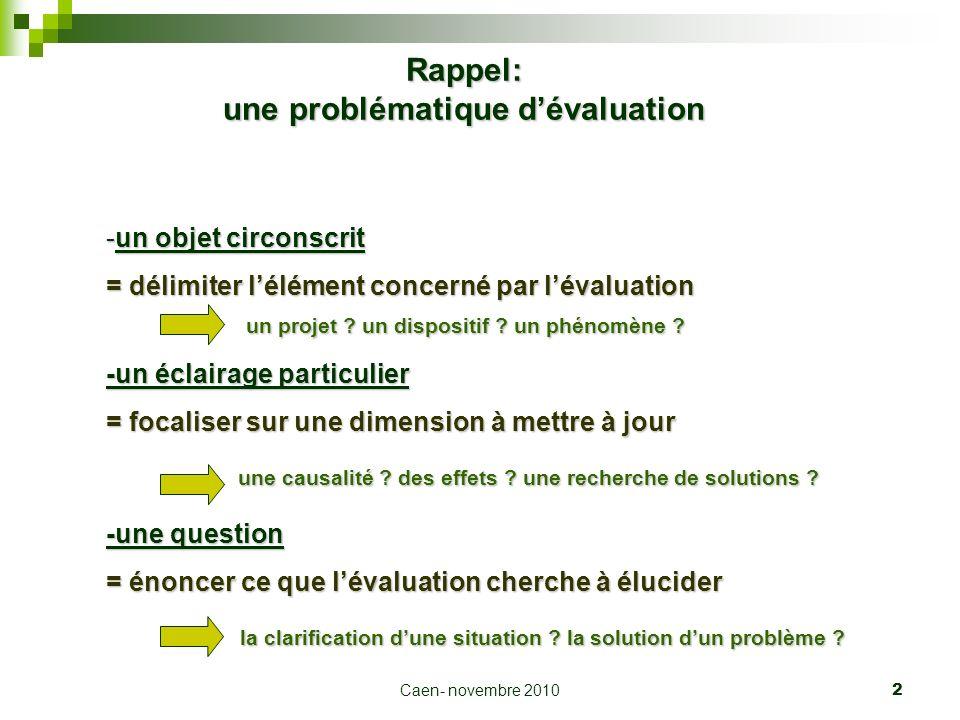 Rappel: une problématique d'évaluation