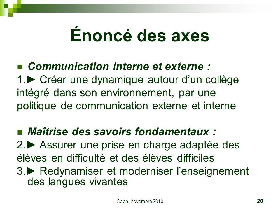Énoncé des axes Communication interne et externe :