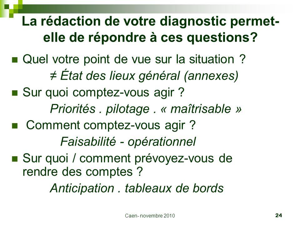 La rédaction de votre diagnostic permet-elle de répondre à ces questions