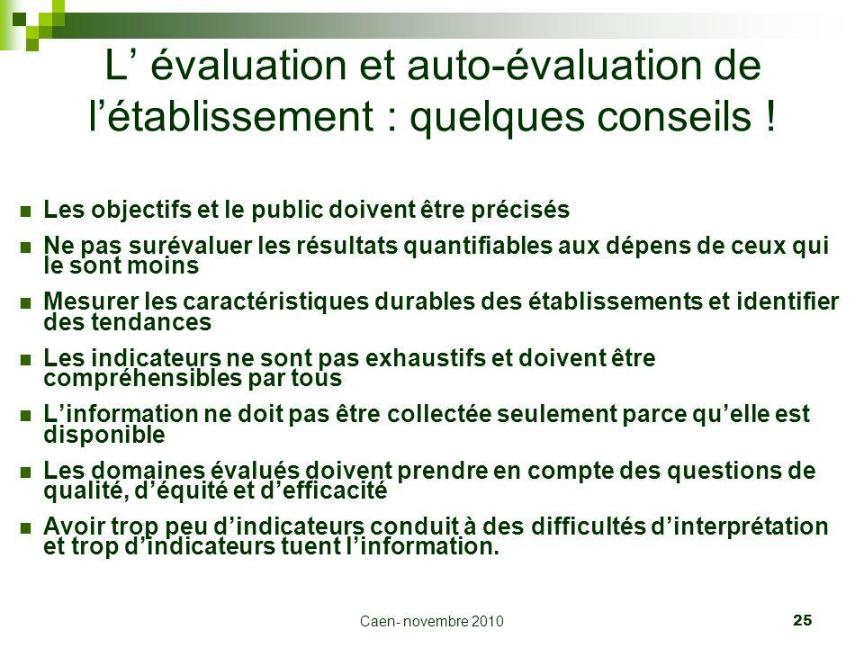 L' évaluation et auto-évaluation de l'établissement : quelques conseils !