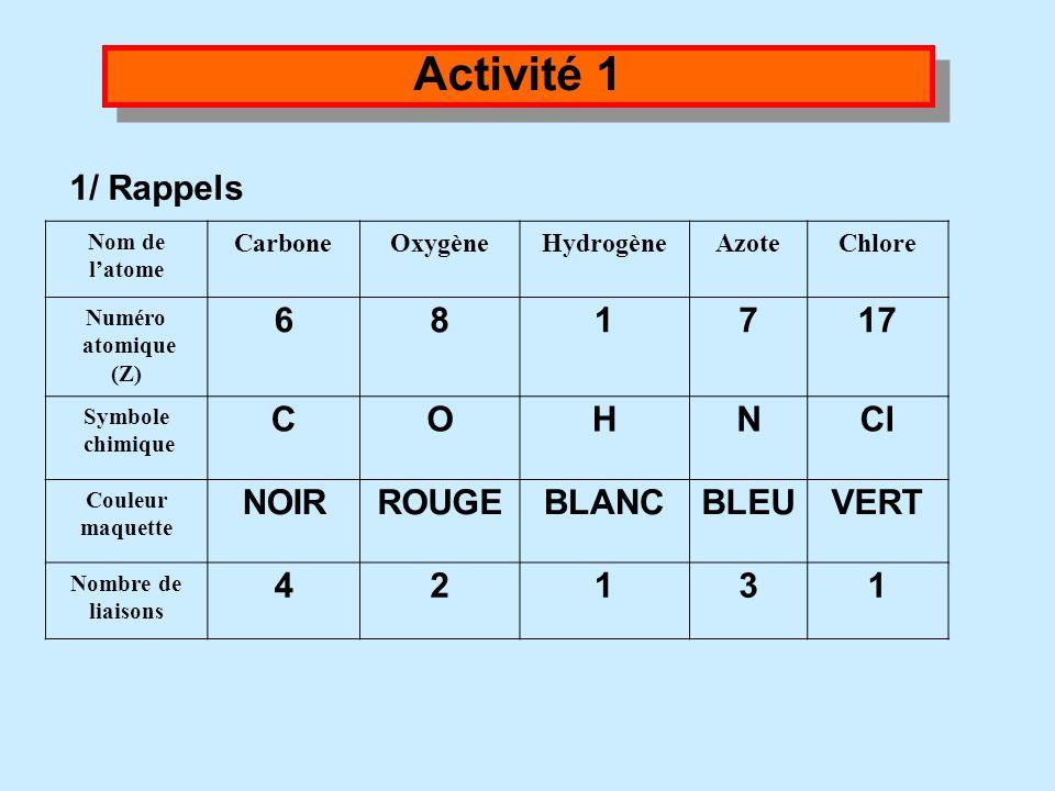 Activité 1 1/ Rappels 6 8 1 7 17 C O H N Cl NOIR ROUGE BLANC BLEU VERT