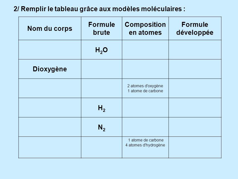 2/ Remplir le tableau grâce aux modèles moléculaires :