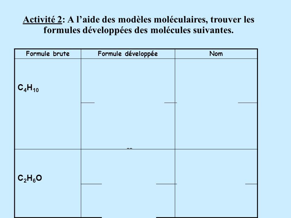 Activité 2: A l'aide des modèles moléculaires, trouver les formules développées des molécules suivantes.