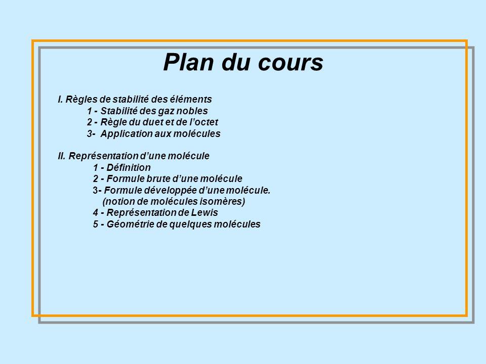 Plan du cours I. Règles de stabilité des éléments