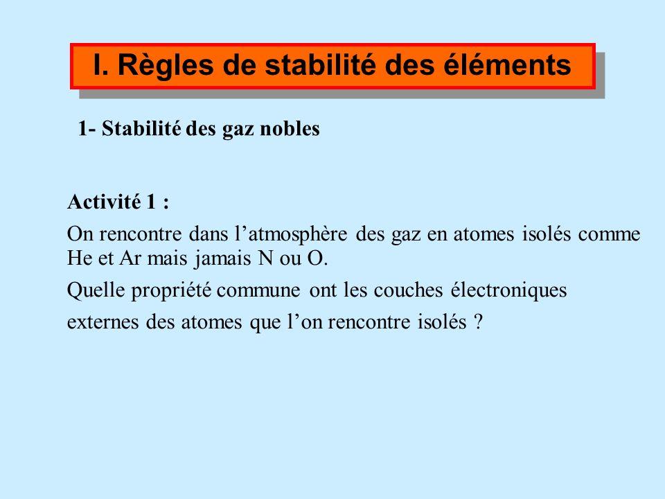 I. Règles de stabilité des éléments 1- Stabilité des gaz nobles