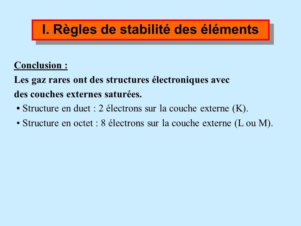 I. Règles de stabilité des éléments