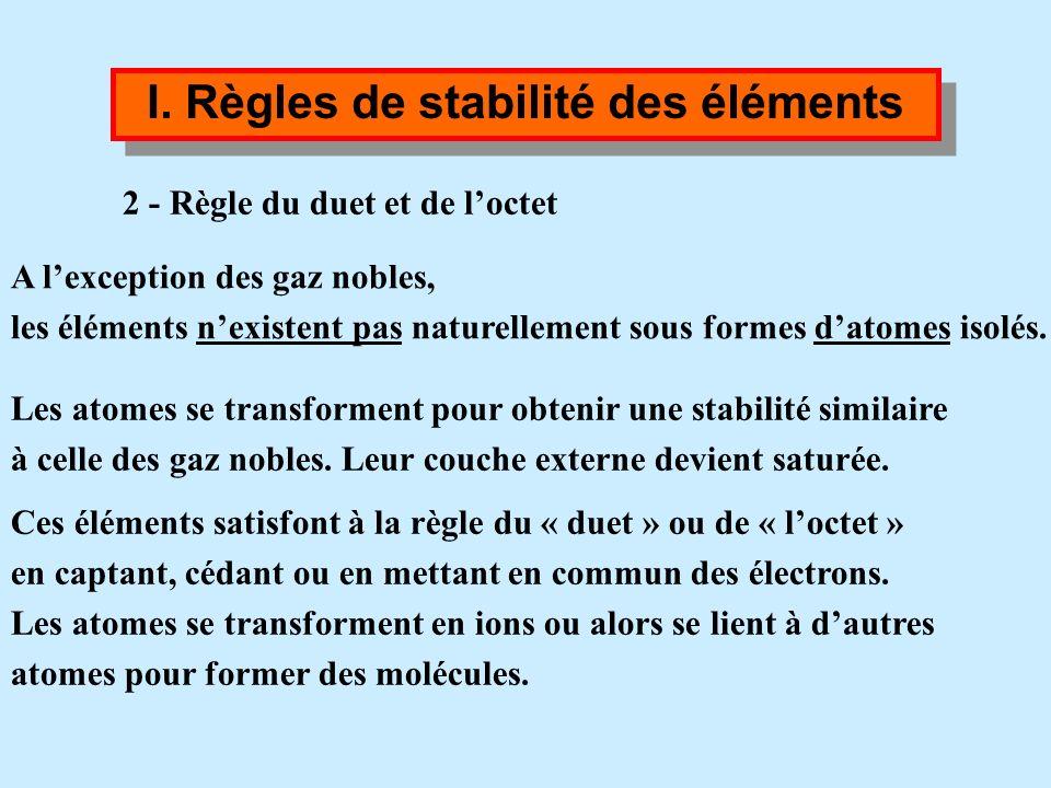 I. Règles de stabilité des éléments 2 - Règle du duet et de l'octet