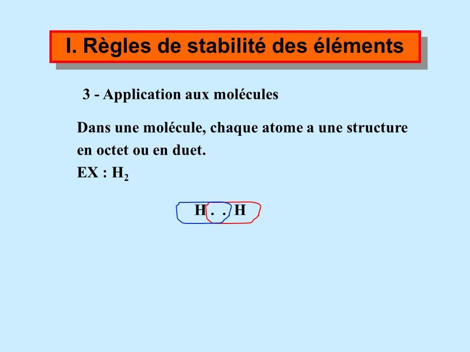 I. Règles de stabilité des éléments 3 - Application aux molécules