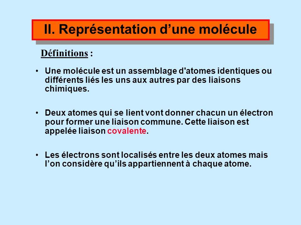 II. Représentation d'une molécule