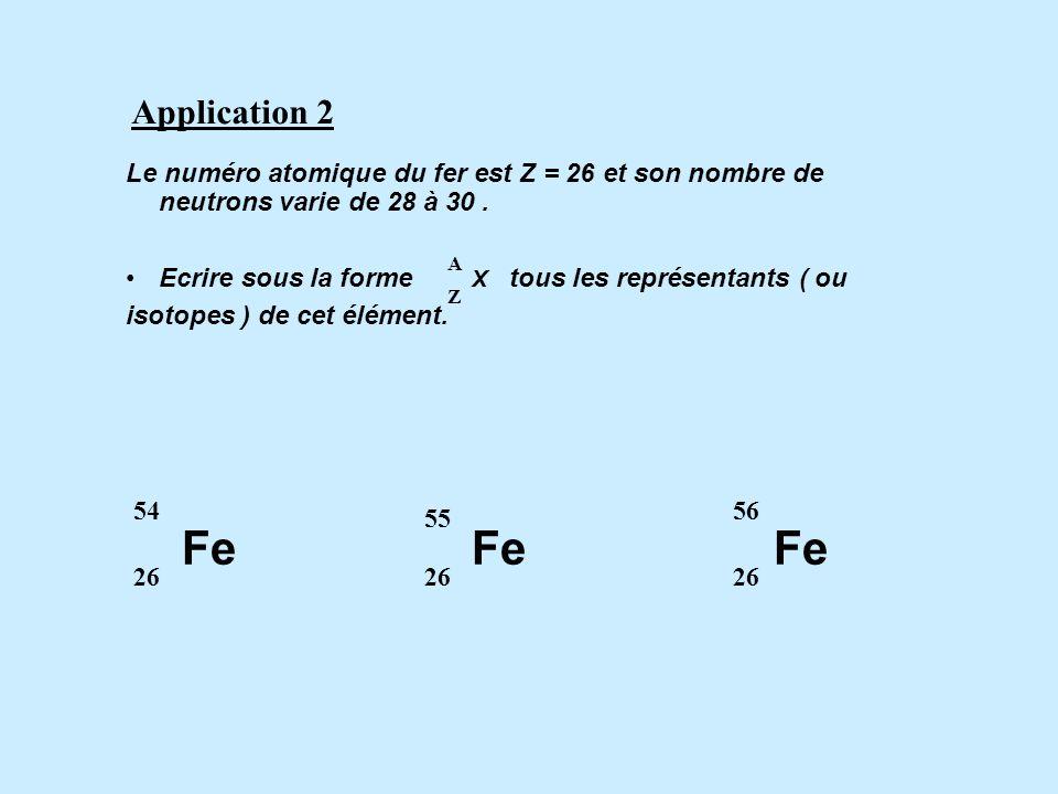 Application 2 Le numéro atomique du fer est Z = 26 et son nombre de neutrons varie de 28 à 30 .