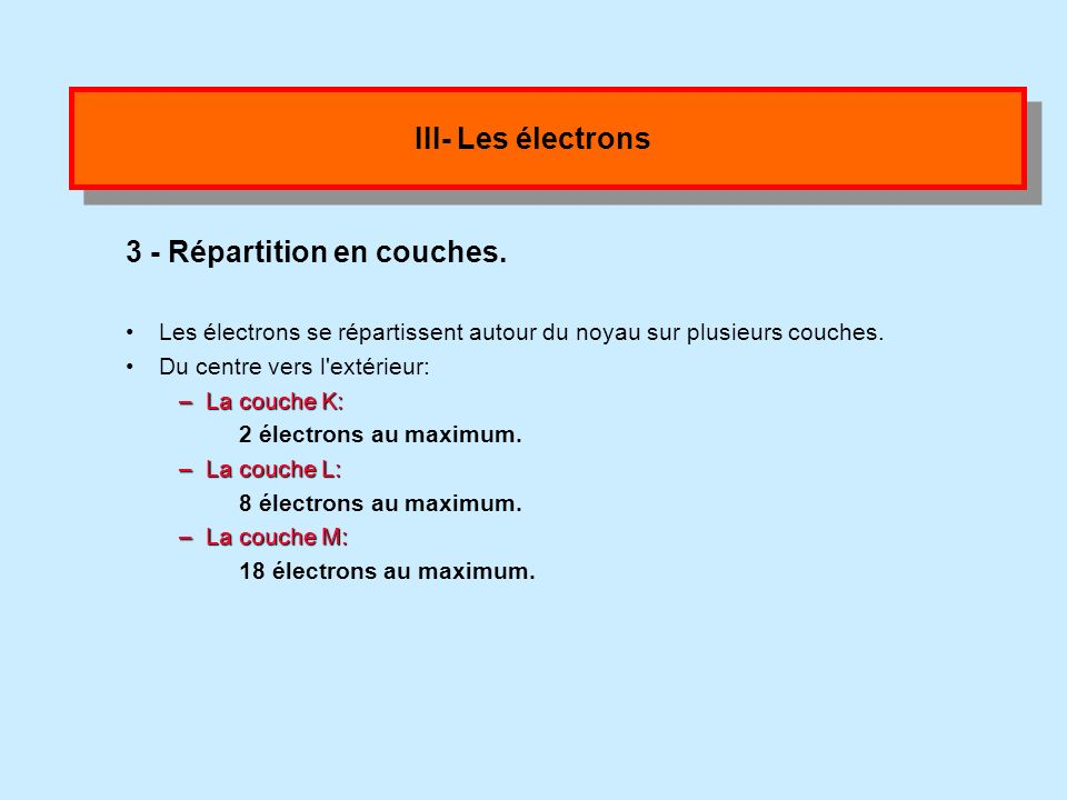 3 - Répartition en couches.