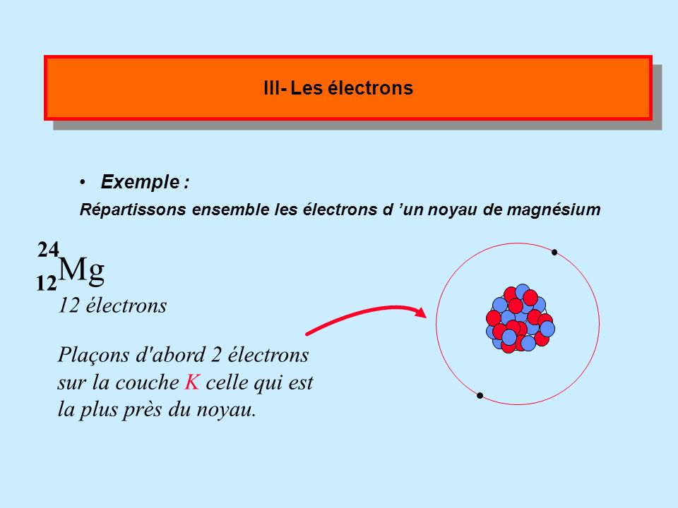 Mg 24 12 électrons 12 Plaçons d abord 2 électrons