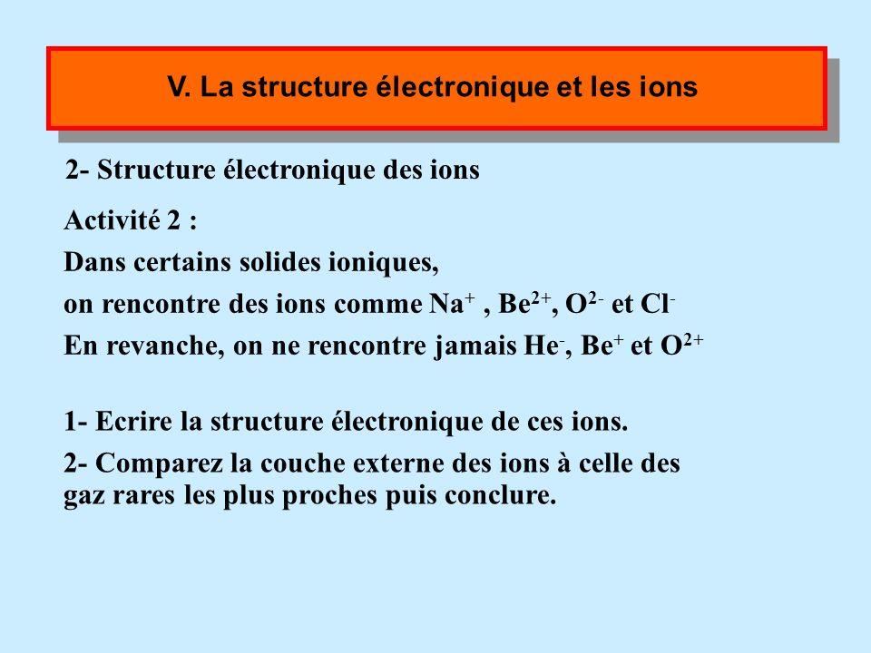 V. La structure électronique et les ions