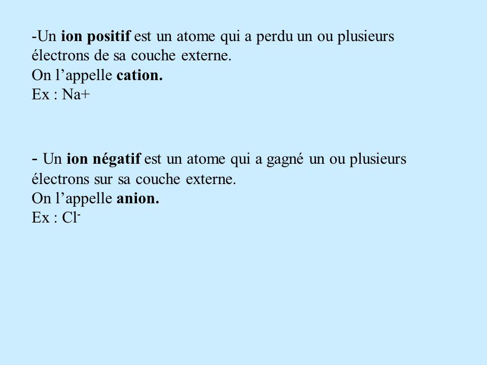Un ion positif est un atome qui a perdu un ou plusieurs électrons de sa couche externe.