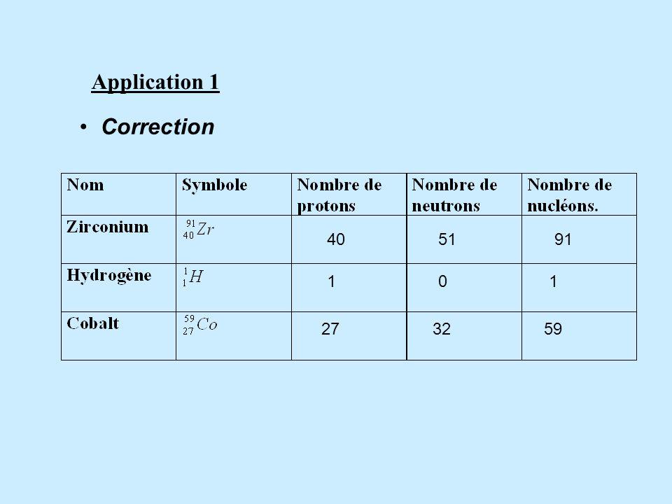 Application 1 Correction 27 91 51 1 40 59 32