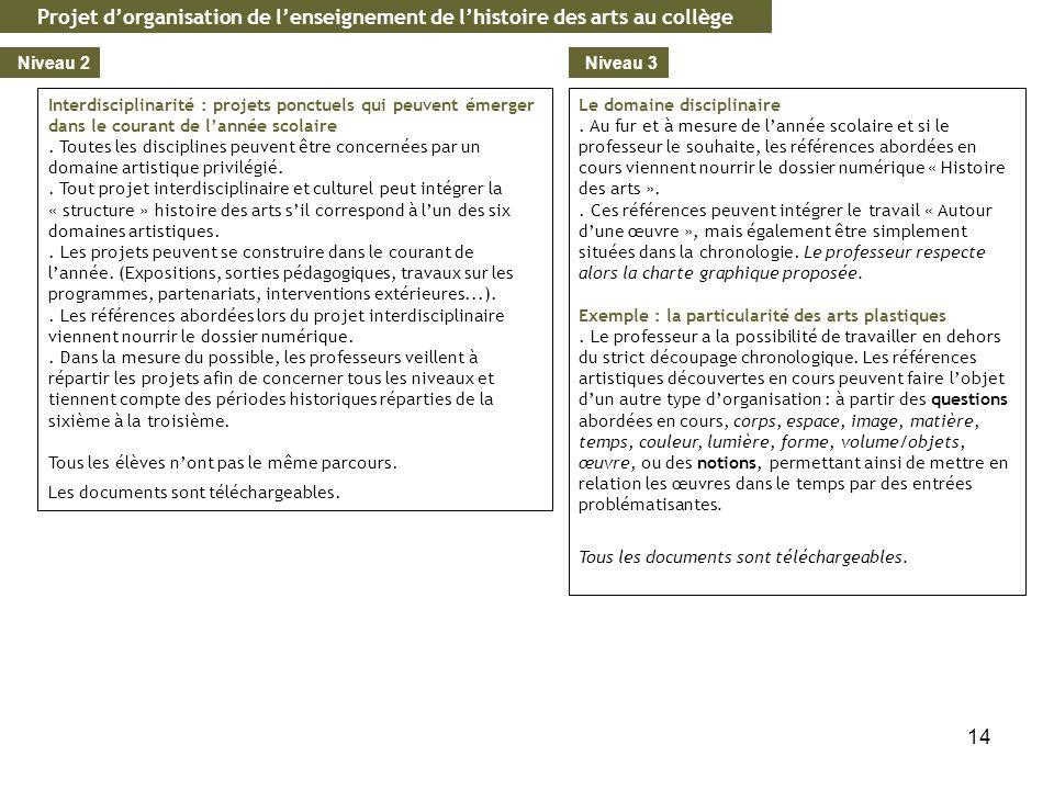 Commission d'histoire et géographie 2014