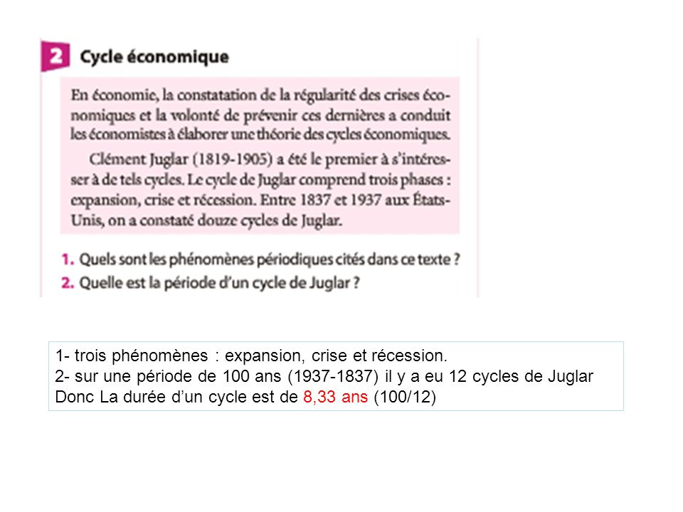1- trois phénomènes : expansion, crise et récession.