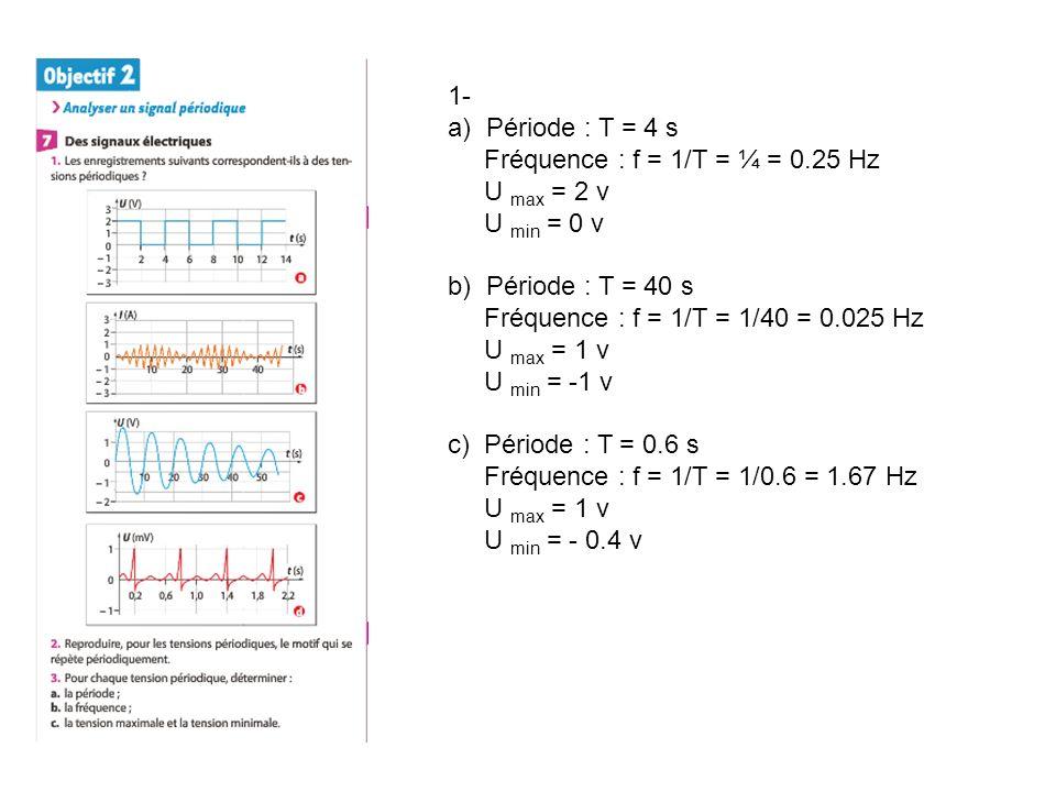1- a) Période : T = 4 s. Fréquence : f = 1/T = ¼ = 0.25 Hz. U max = 2 v. U min = 0 v. b) Période : T = 40 s.