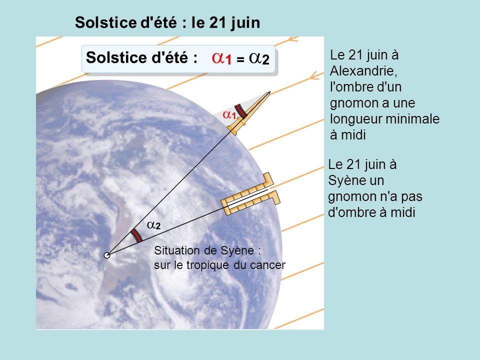 Solstice d été : le 21 juin Le 21 juin à Alexandrie, l ombre d un gnomon a une longueur minimale à midi.