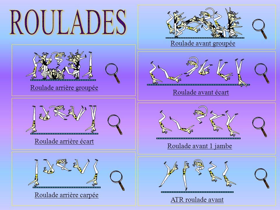 ROULADES Roulade avant groupée Roulade arrière groupée