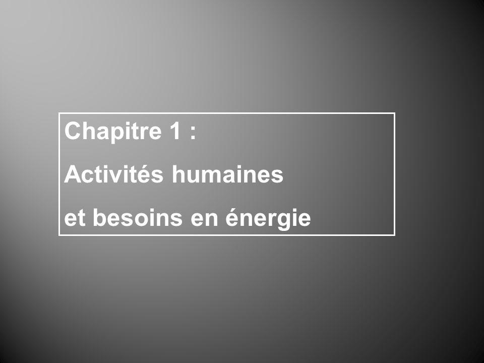 Chapitre 1 : Activités humaines et besoins en énergie