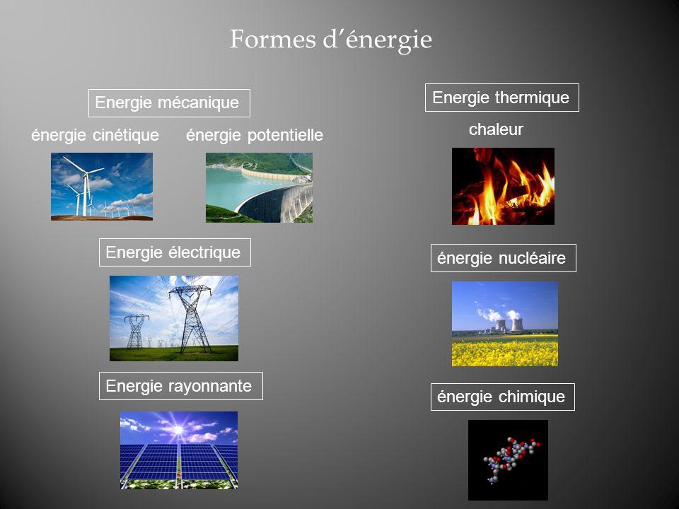 Formes d'énergie Energie thermique Energie mécanique chaleur