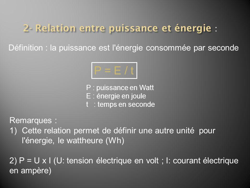 P = E / t 2- Relation entre puissance et énergie :