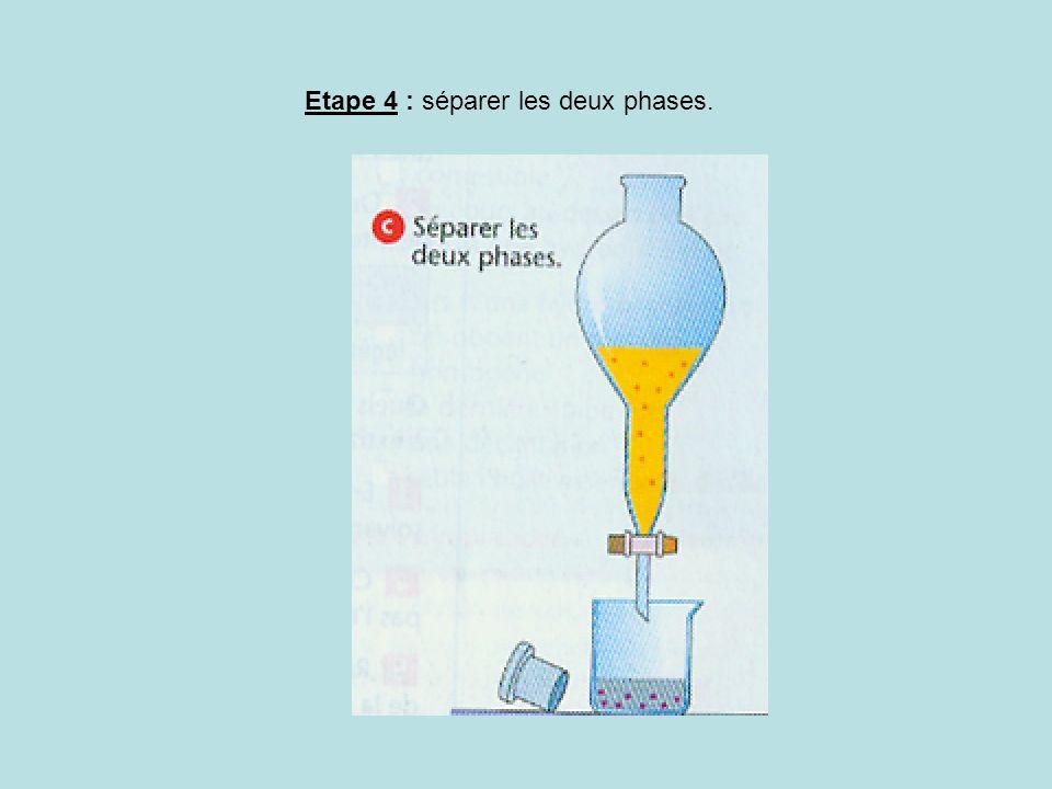 Etape 4 : séparer les deux phases.