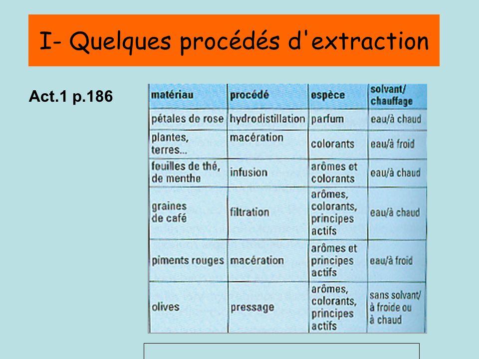 I- Quelques procédés d extraction