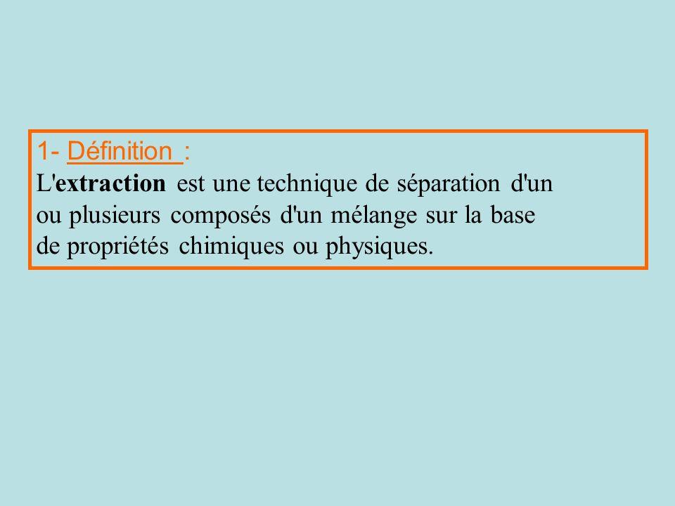1- Définition : L extraction est une technique de séparation d un. ou plusieurs composés d un mélange sur la base.