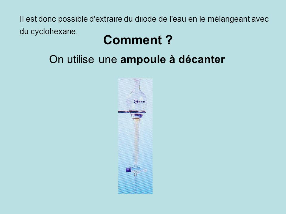 Comment On utilise une ampoule à décanter