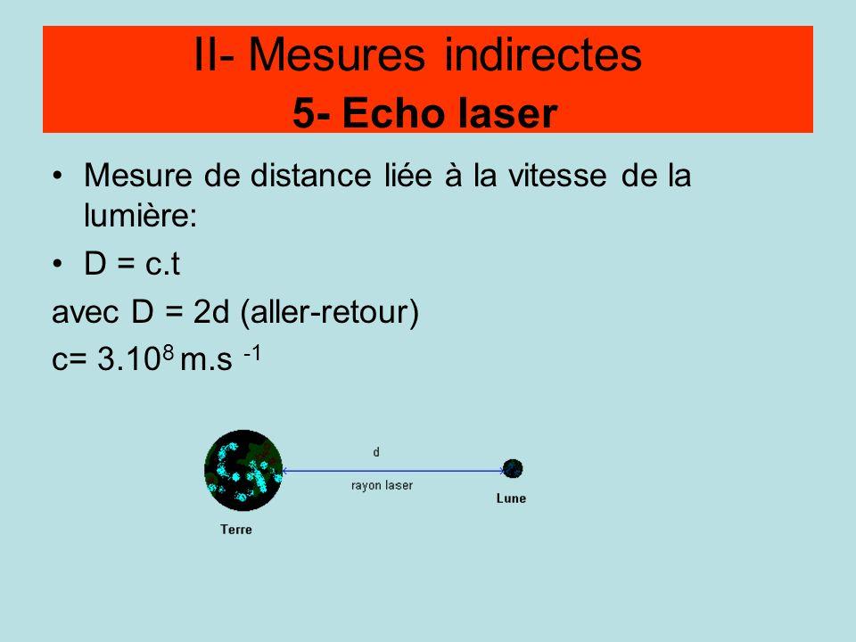 II- Mesures indirectes 5- Echo laser