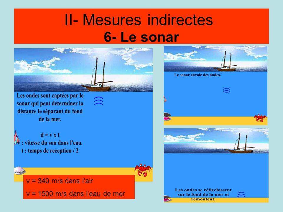 II- Mesures indirectes