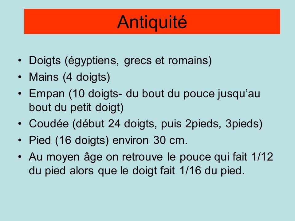 Antiquité Doigts (égyptiens, grecs et romains) Mains (4 doigts)