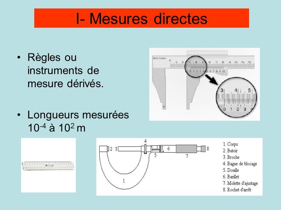 I- Mesures directes Règles ou instruments de mesure dérivés.