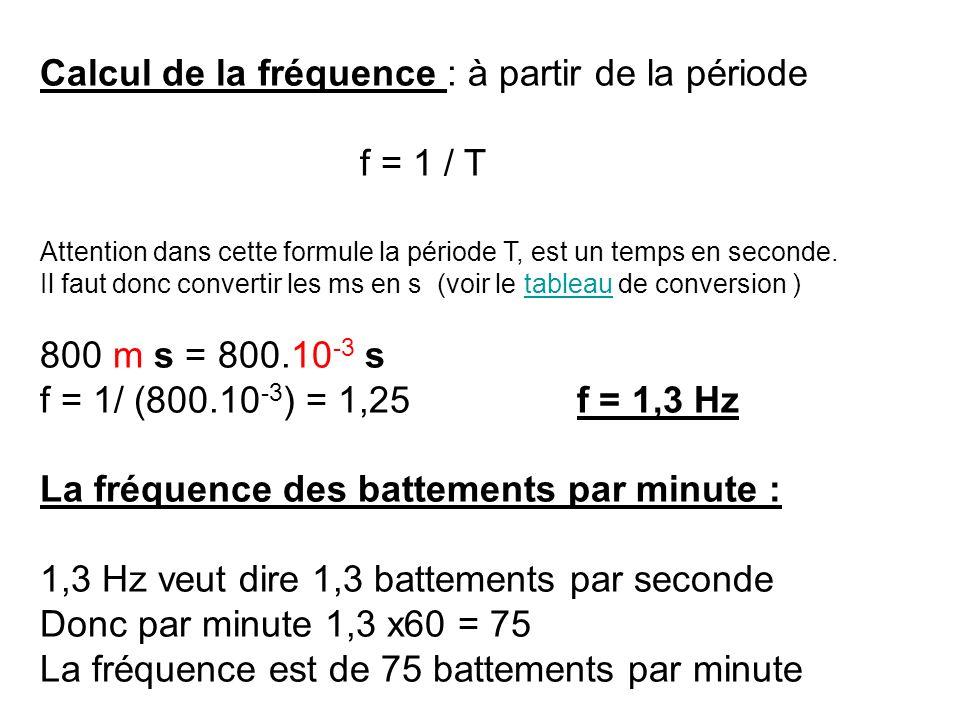 Calcul de la fréquence : à partir de la période f = 1 / T