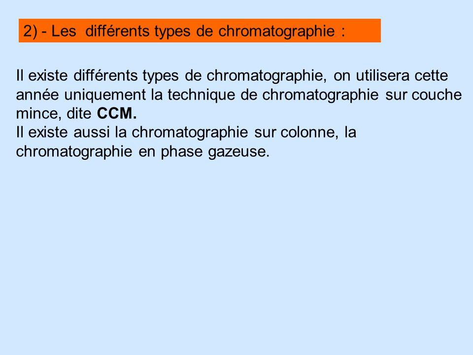 2) - Les différents types de chromatographie :
