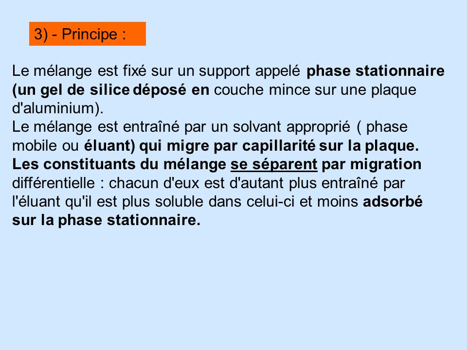 3) - Principe : Le mélange est fixé sur un support appelé phase stationnaire (un gel de silice déposé en couche mince sur une plaque d aluminium).